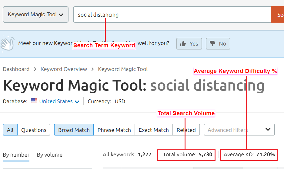semrush keyword difficulty tool - How to Use Cornerstone Content Pieces to bring Non-Stop Traffic to Your Blog