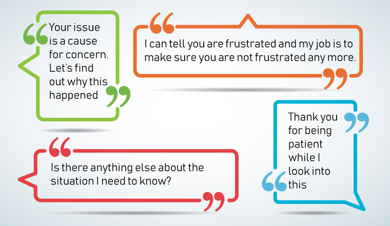 quotes angry customers - A Framework Dealing with Bad Customer Feedback
